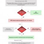 Export VAT Refund Scheme